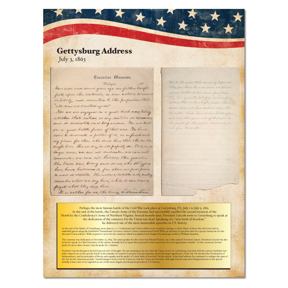 picture about Gettysburg Address Printable referred to as Gettysburg Protect - Historic Typical History Wall Decor